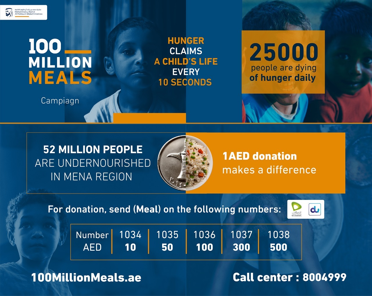 Mois du Ramadan: Le Souverain de Dubaï offre 100 millions de repas à 10 pays africaines - La Voix Des Décideurs